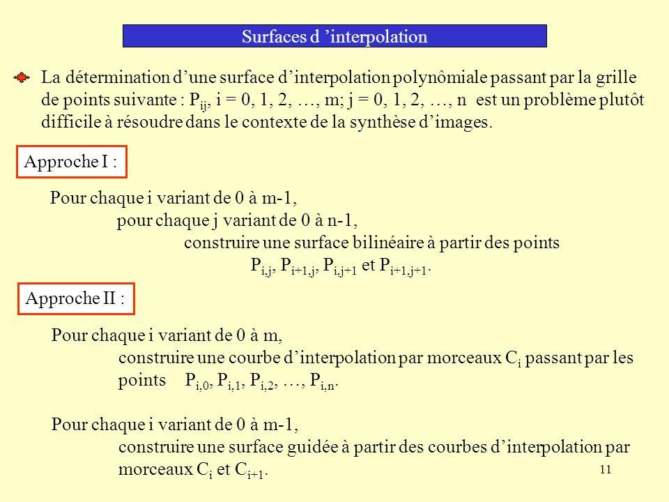 Surfaces d 'interpolation