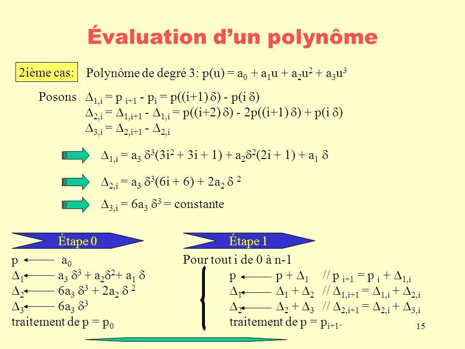 Évaluation d'un polynôme