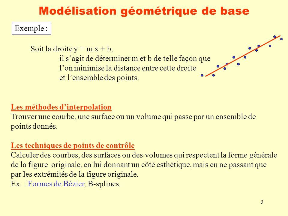 Modélisation géométrique de base