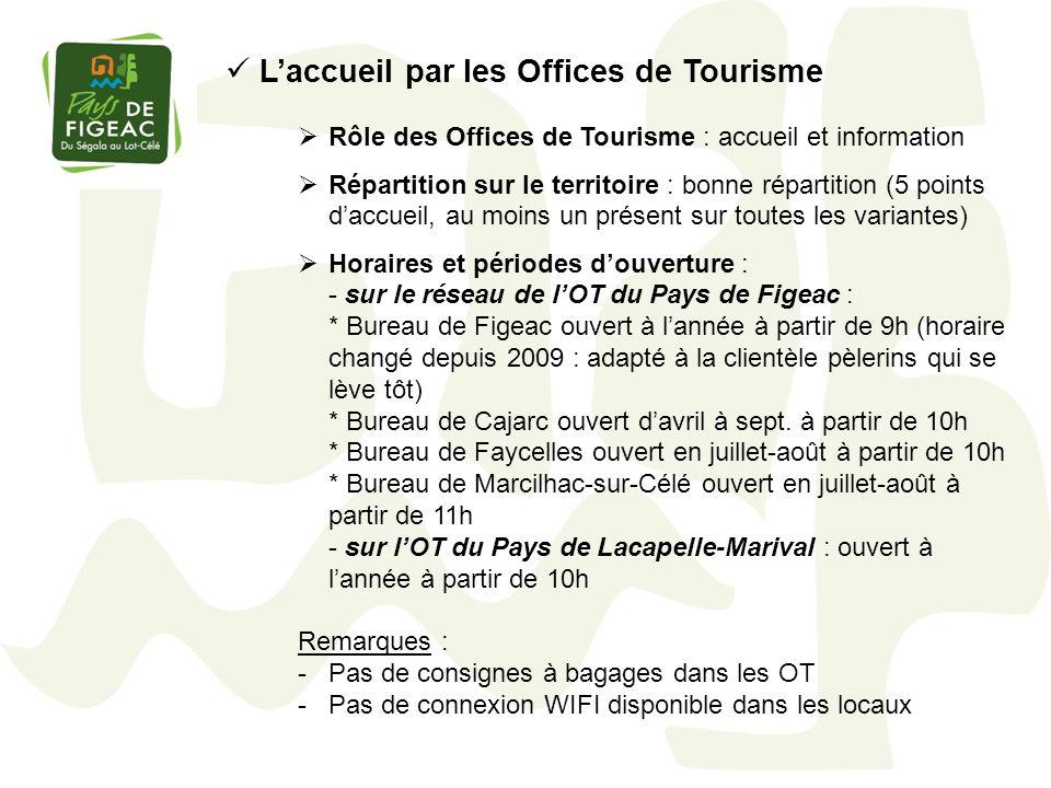 L'accueil par les Offices de Tourisme