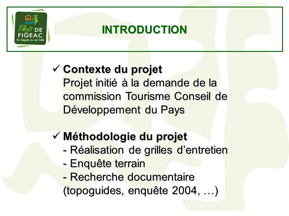 INTRODUCTION Contexte du projet. Projet initié à la demande de la commission Tourisme Conseil de Développement du Pays.