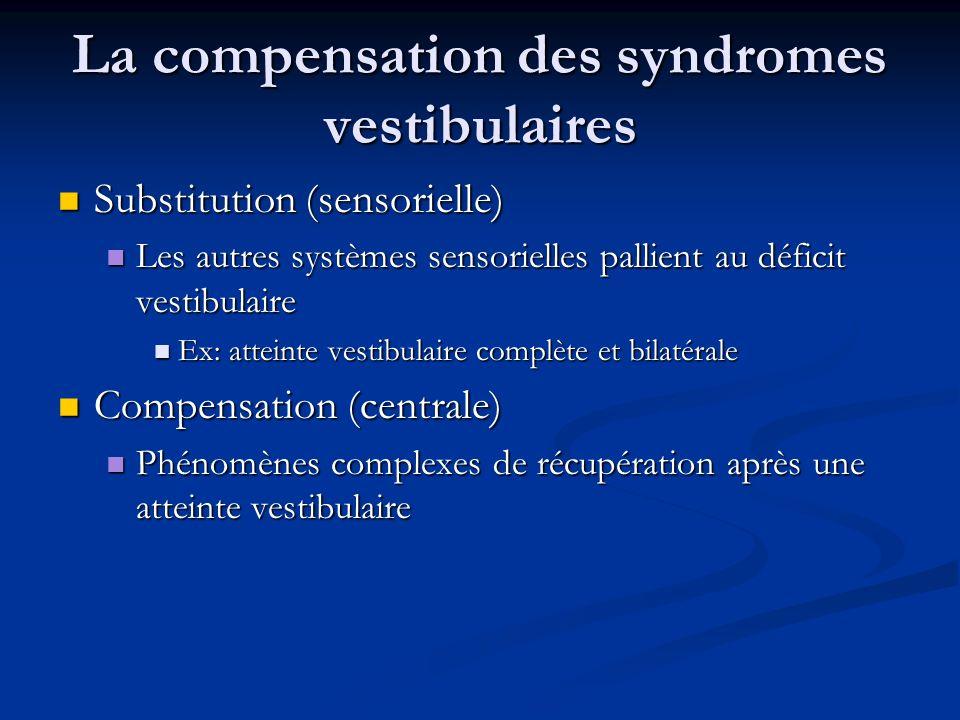 La compensation des syndromes vestibulaires