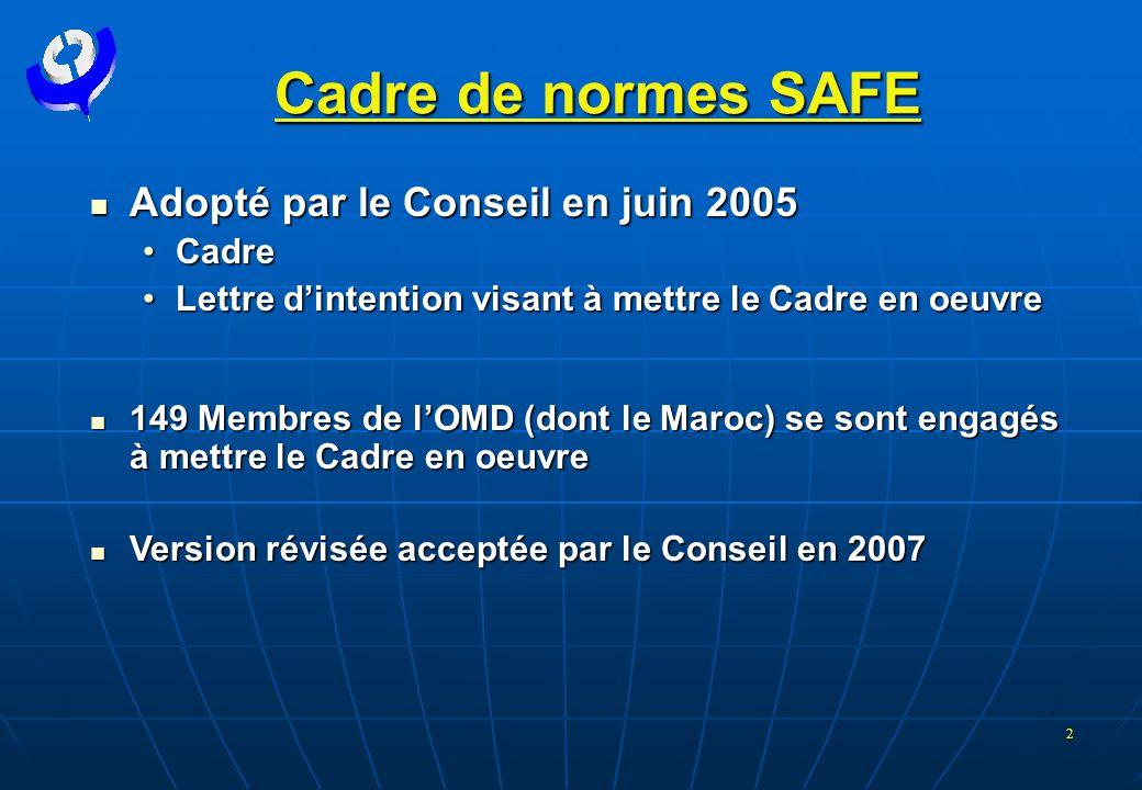Cadre de normes SAFE Adopté par le Conseil en juin 2005 Cadre
