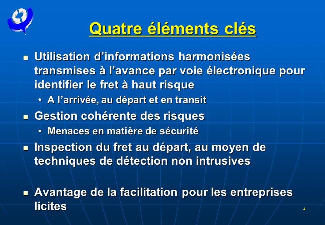 Quatre éléments clés IL Y A 4 ELEMENTS CLES DU SAFE QUE VOUS VOYEZ A L'ECRAN. PREMIER ELEMENT……….