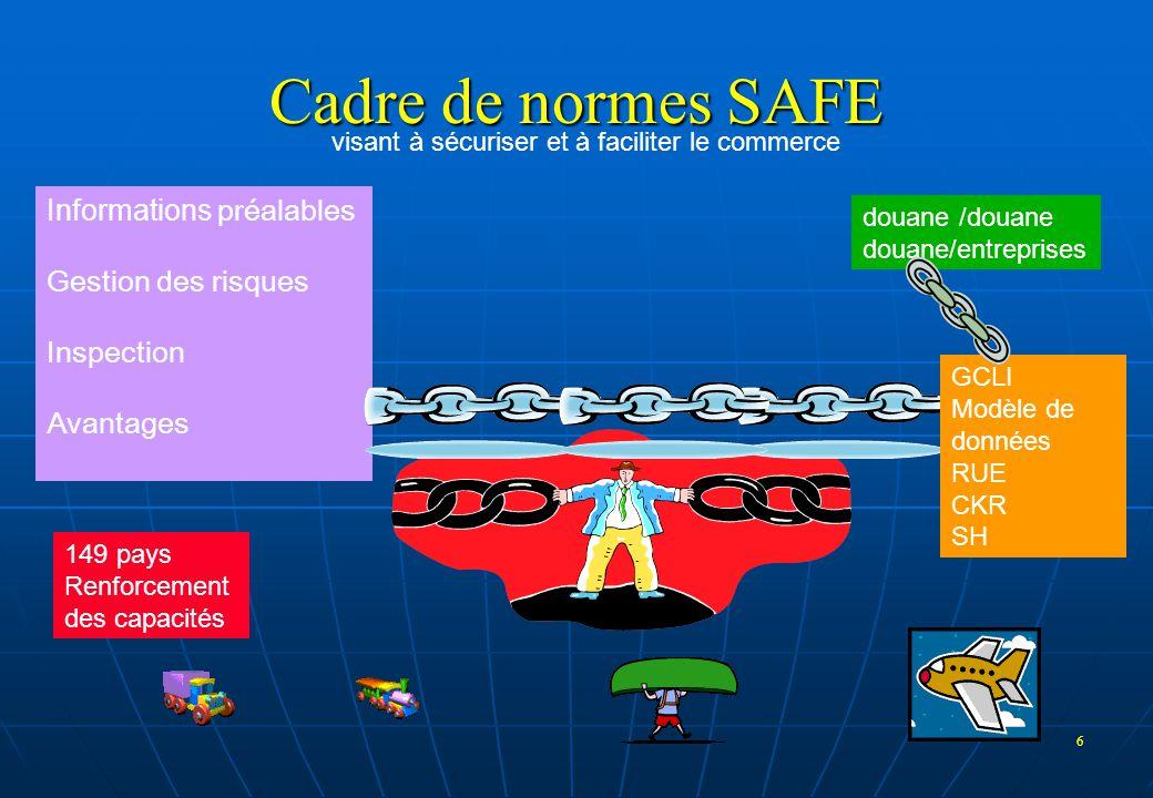 Cadre de normes SAFE Informations préalables Gestion des risques