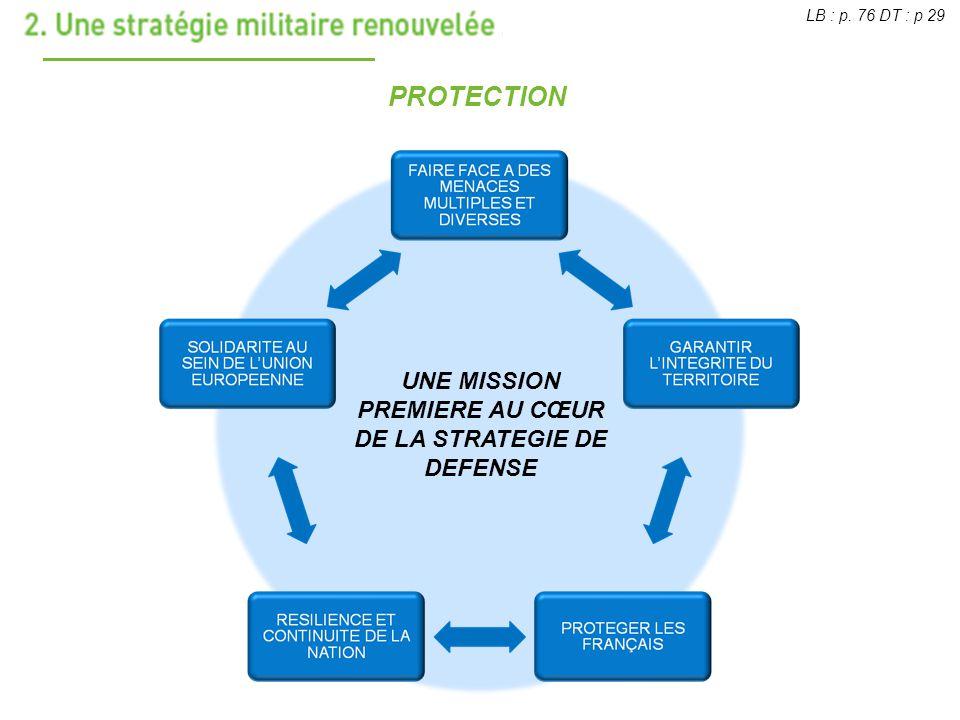 UNE MISSION PREMIERE AU CŒUR DE LA STRATEGIE DE DEFENSE