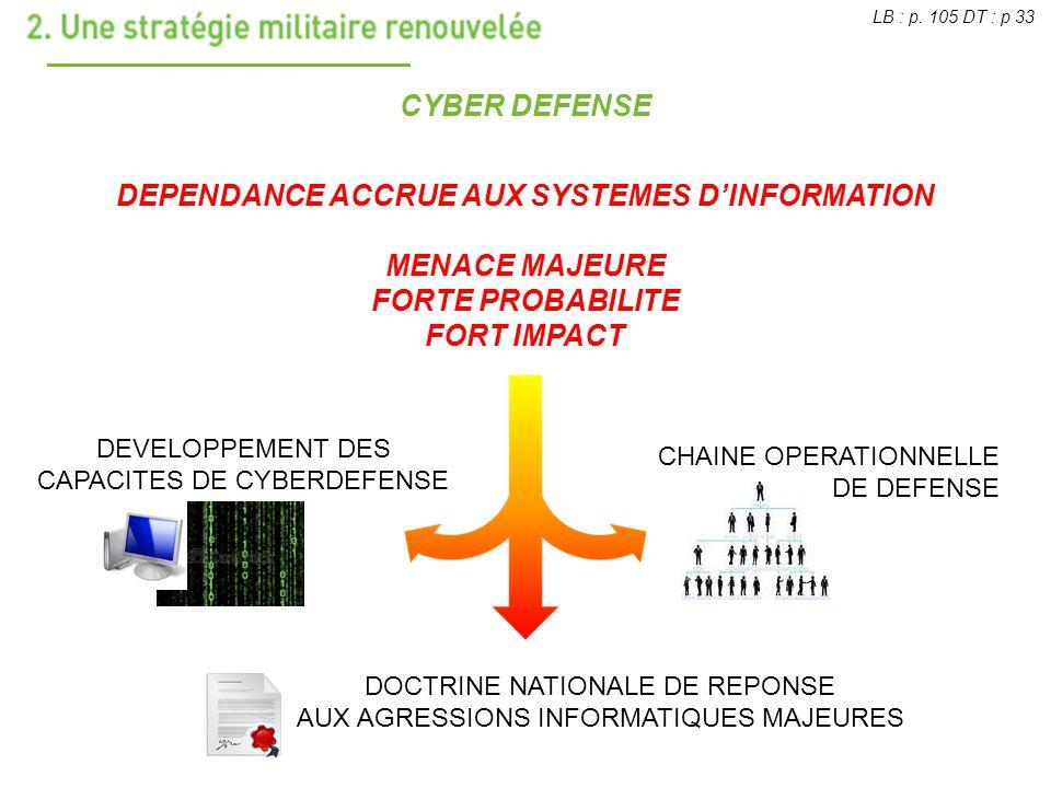 DEPENDANCE ACCRUE AUX SYSTEMES D'INFORMATION