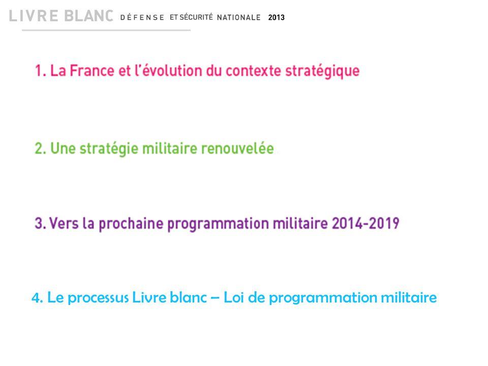 4. Le processus Livre blanc – Loi de programmation militaire