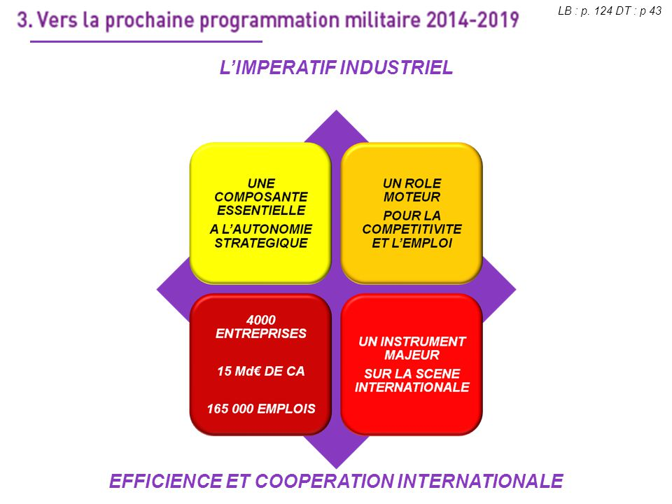 L'IMPERATIF INDUSTRIEL EFFICIENCE ET COOPERATION INTERNATIONALE