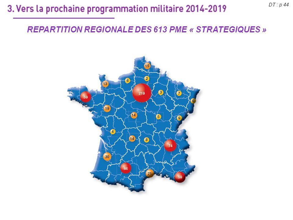 REPARTITION REGIONALE DES 613 PME « STRATEGIQUES »
