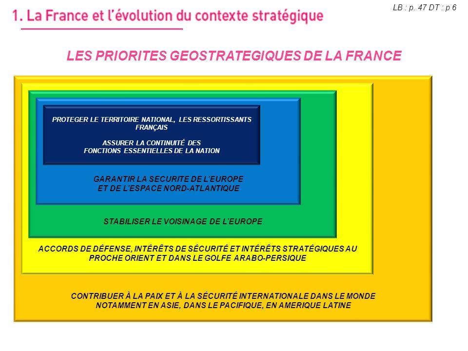 LES PRIORITES GEOSTRATEGIQUES DE LA FRANCE