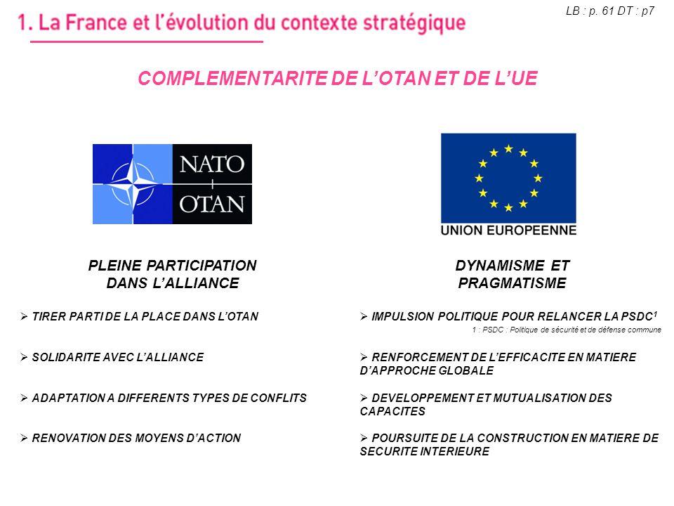 COMPLEMENTARITE DE L'OTAN ET DE L'UE