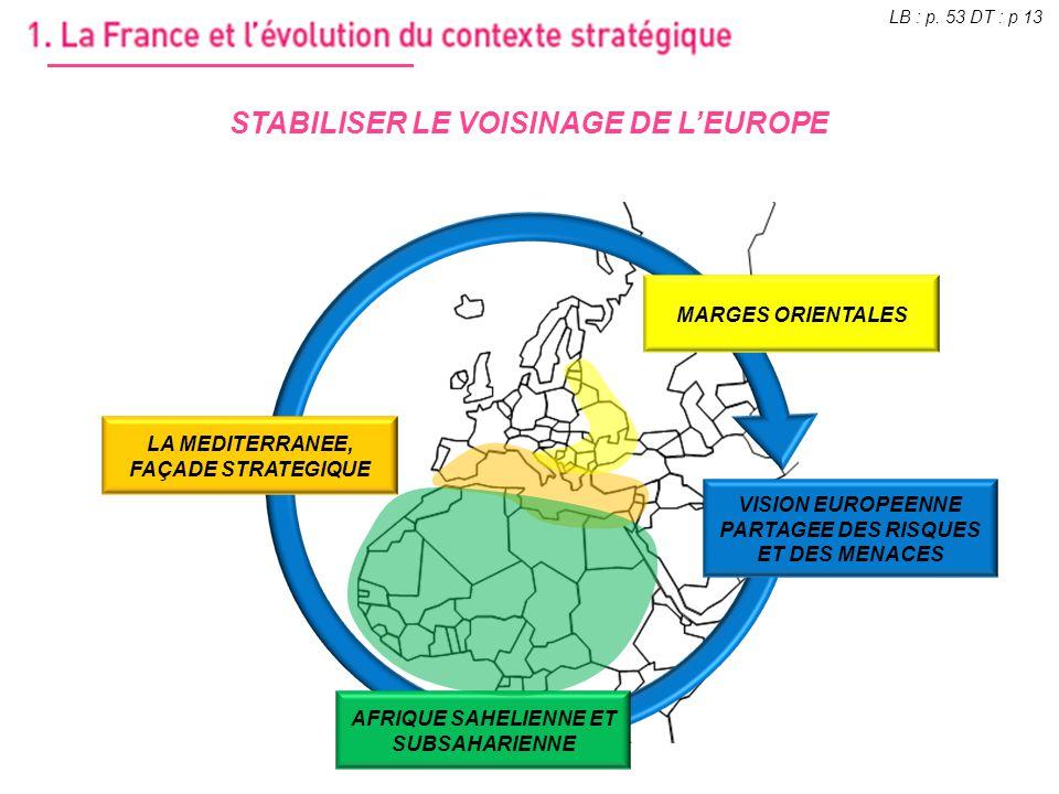 STABILISER LE VOISINAGE DE L'EUROPE