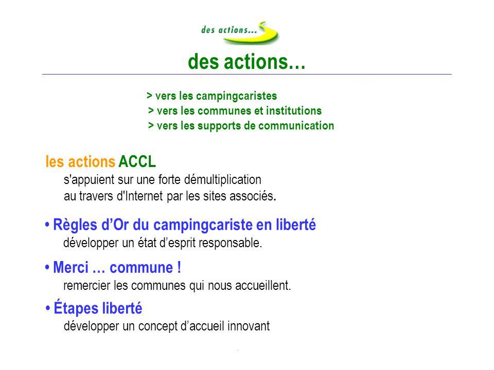 des actions… Des actions…
