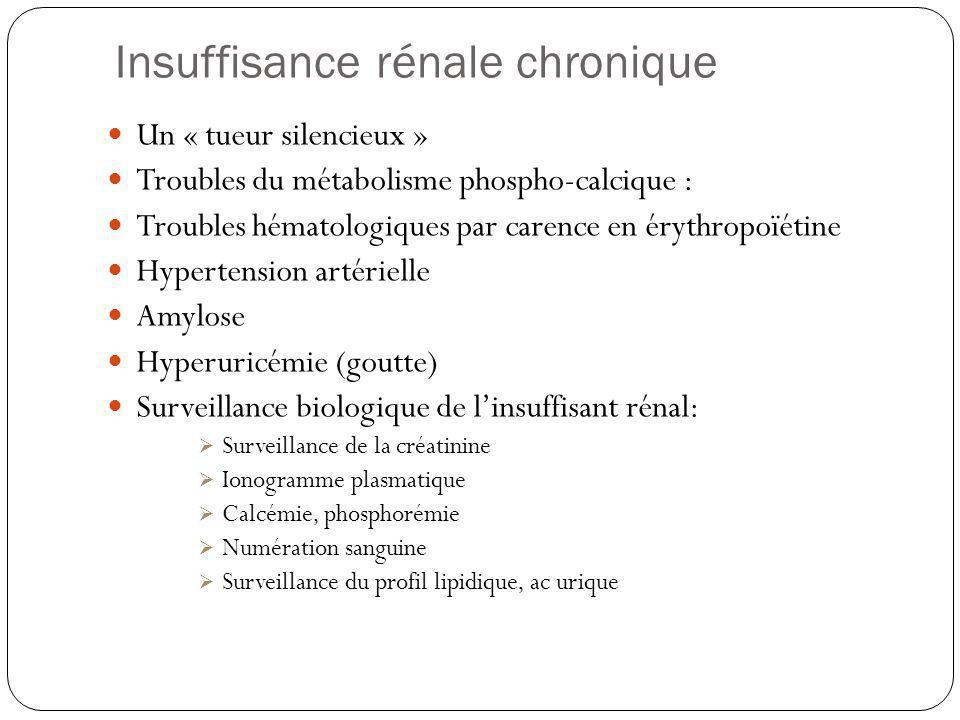 Insuffisance rénale chronique