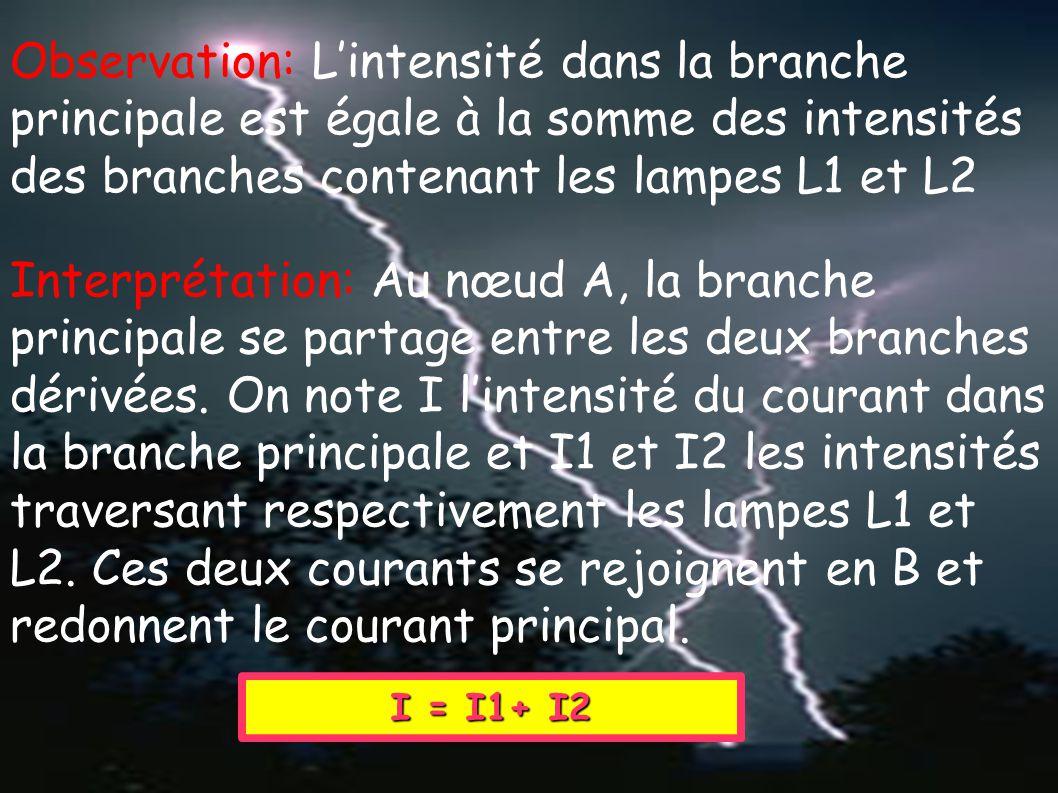 Observation: L'intensité dans la branche principale est égale à la somme des intensités des branches contenant les lampes L1 et L2
