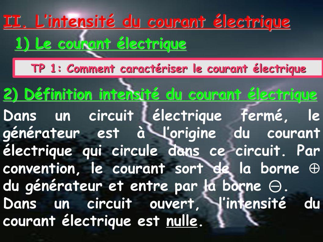 TP 1: Comment caractériser le courant électrique