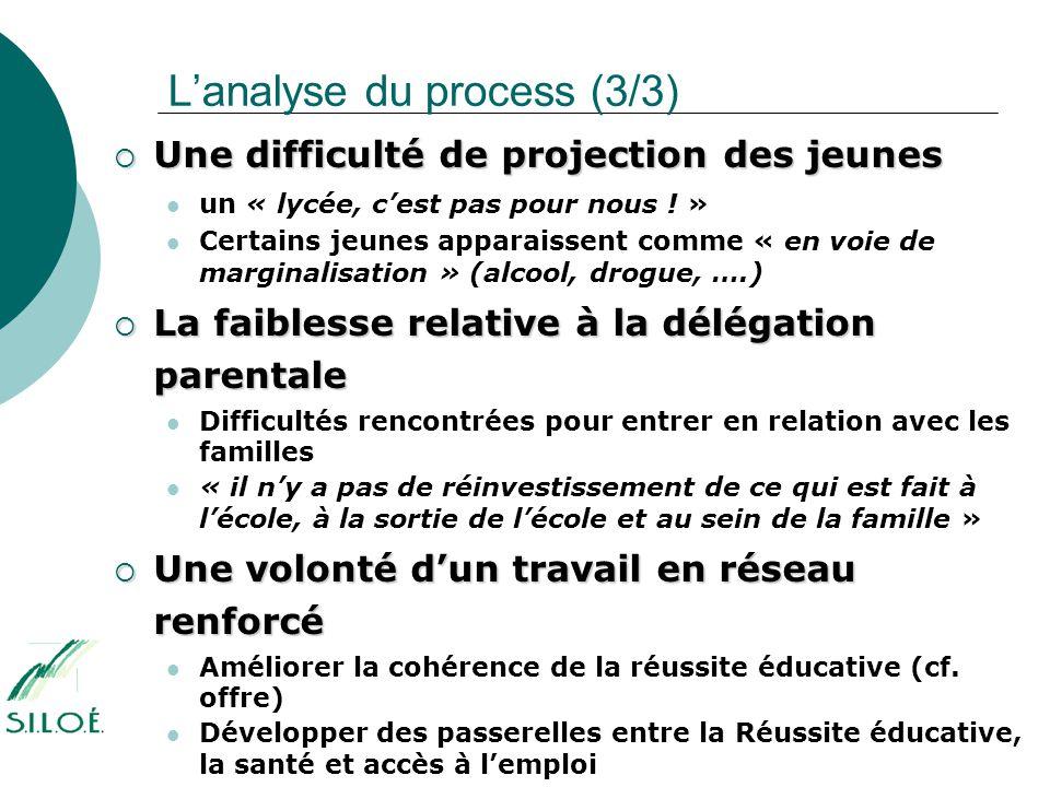 L'analyse du process (3/3)