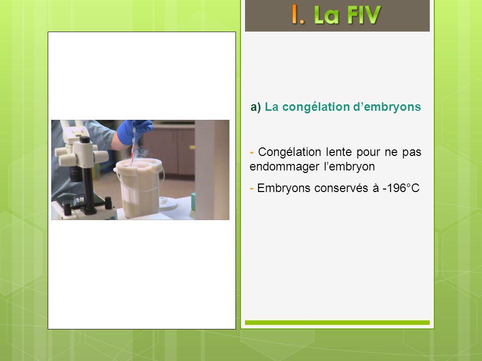 a) La congélation d'embryons