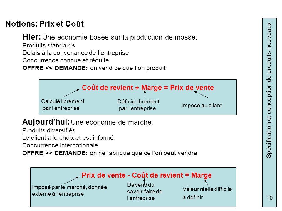 Hier: Une économie basée sur la production de masse: