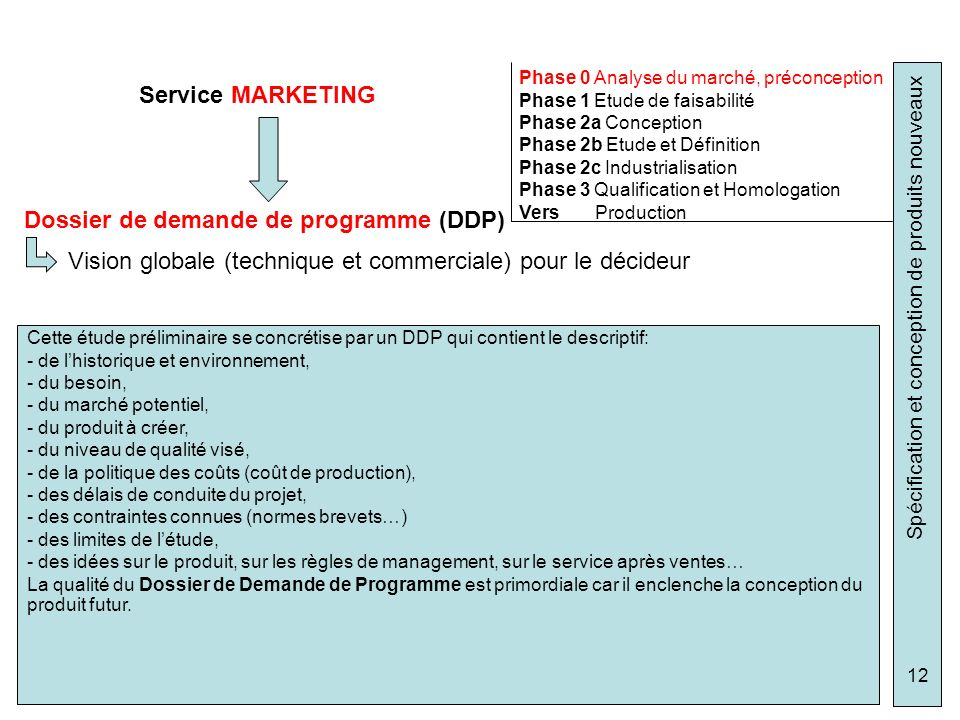 Dossier de demande de programme (DDP)