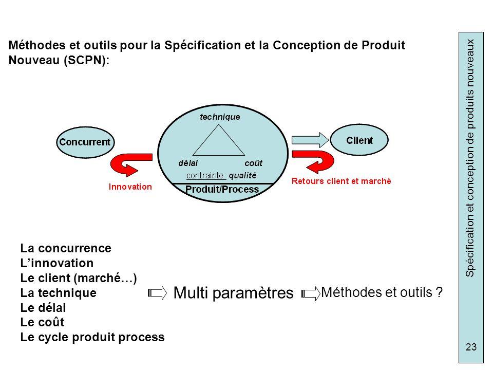 Multi paramètres Méthodes et outils