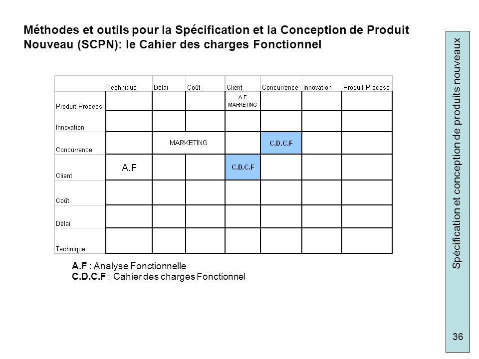 Méthodes et outils pour la Spécification et la Conception de Produit Nouveau (SCPN): le Cahier des charges Fonctionnel
