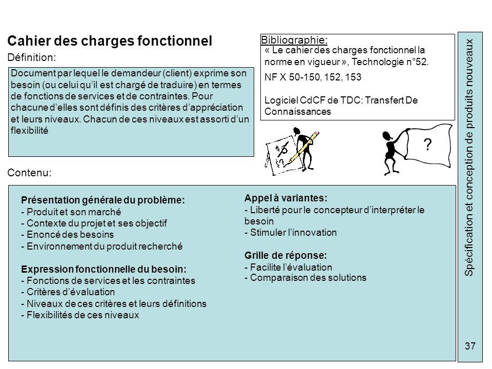 Cahier des charges fonctionnel Bibliographie: Définition: Contenu: