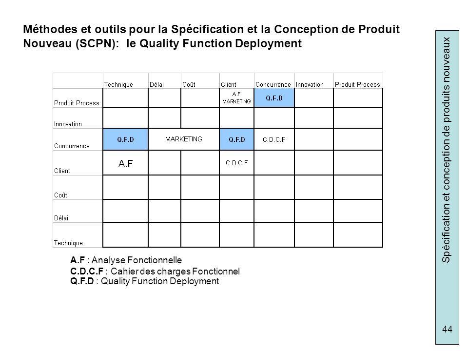Méthodes et outils pour la Spécification et la Conception de Produit Nouveau (SCPN): le Quality Function Deployment