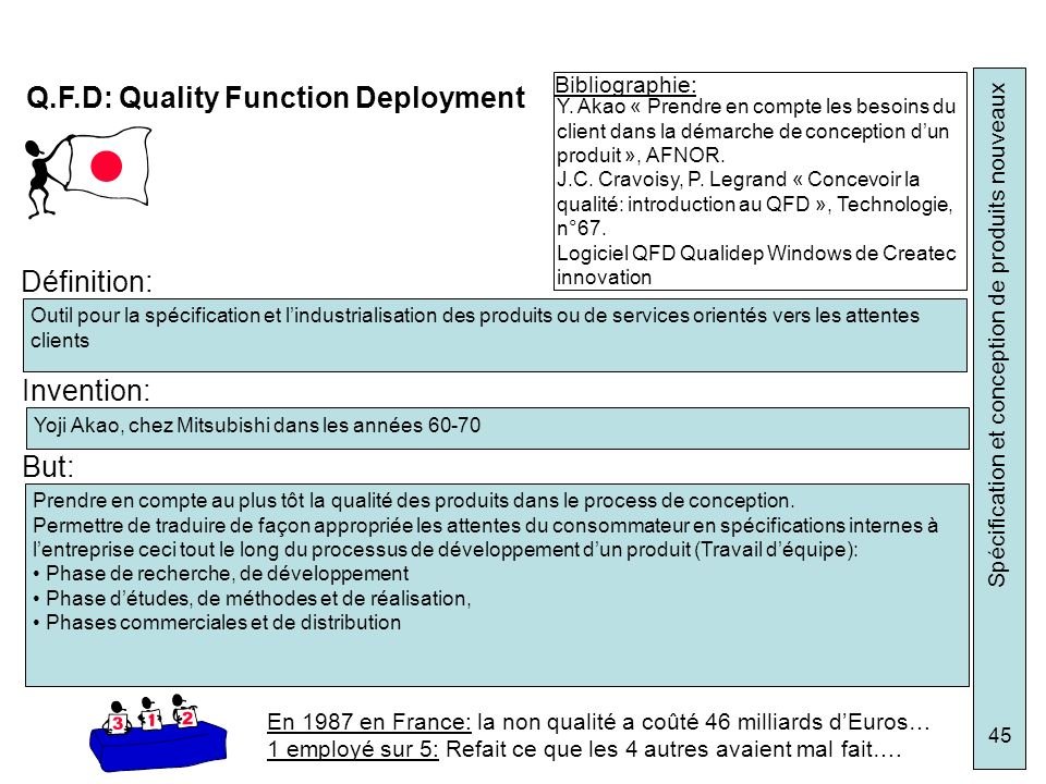 Q.F.D: Quality Function Deployment