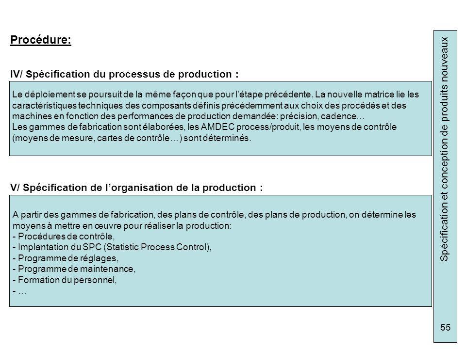 Procédure: IV/ Spécification du processus de production :