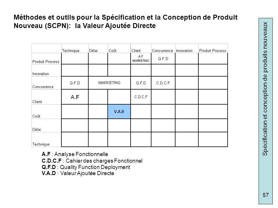 Méthodes et outils pour la Spécification et la Conception de Produit Nouveau (SCPN): la Valeur Ajoutée Directe