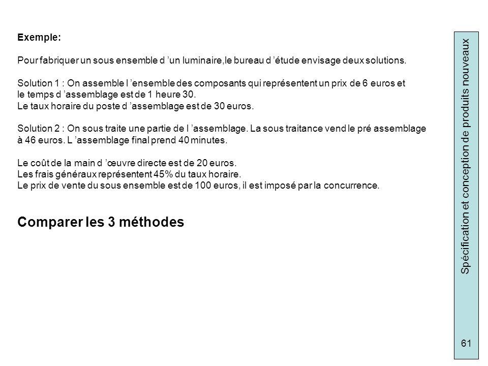 Comparer les 3 méthodes Exemple: