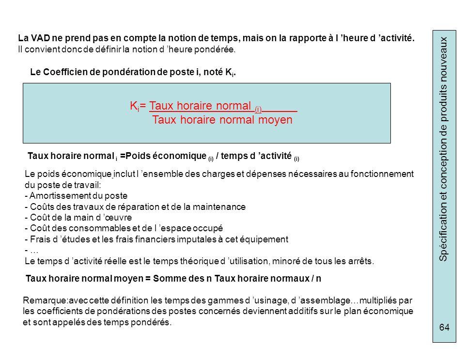 Ki= Taux horaire normal (i) Taux horaire normal moyen