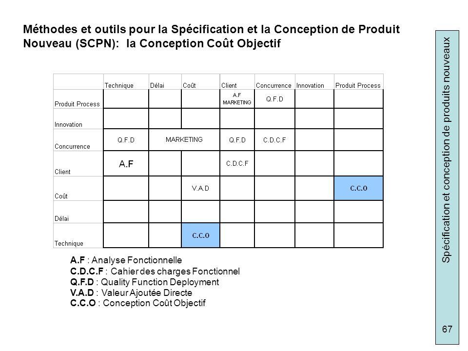 Méthodes et outils pour la Spécification et la Conception de Produit Nouveau (SCPN): la Conception Coût Objectif