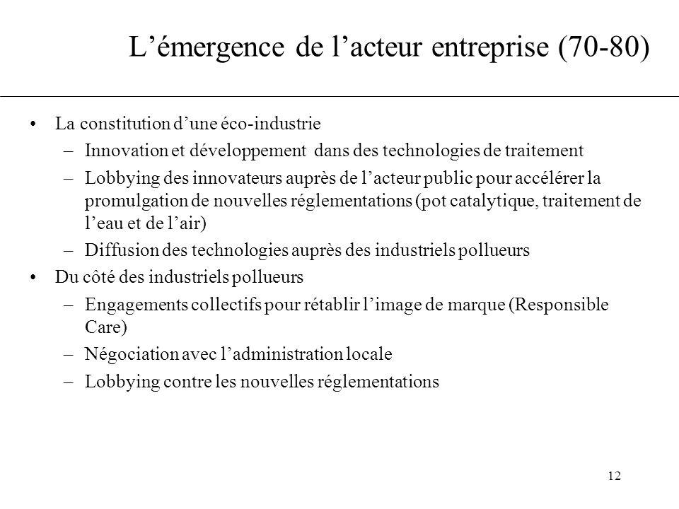 L'émergence de l'acteur entreprise (70-80)