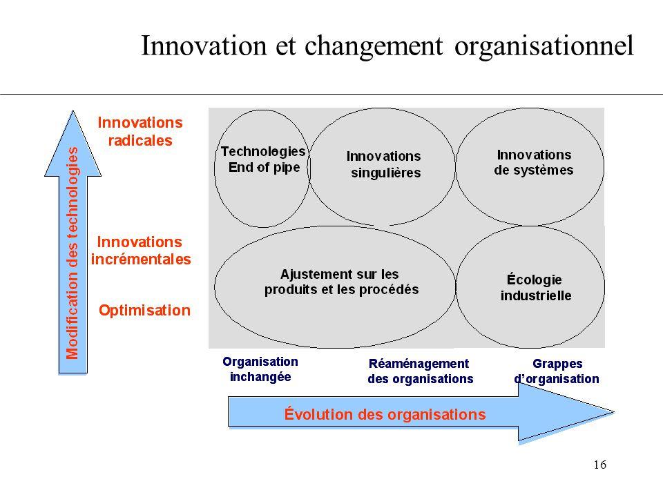 Innovation et changement organisationnel