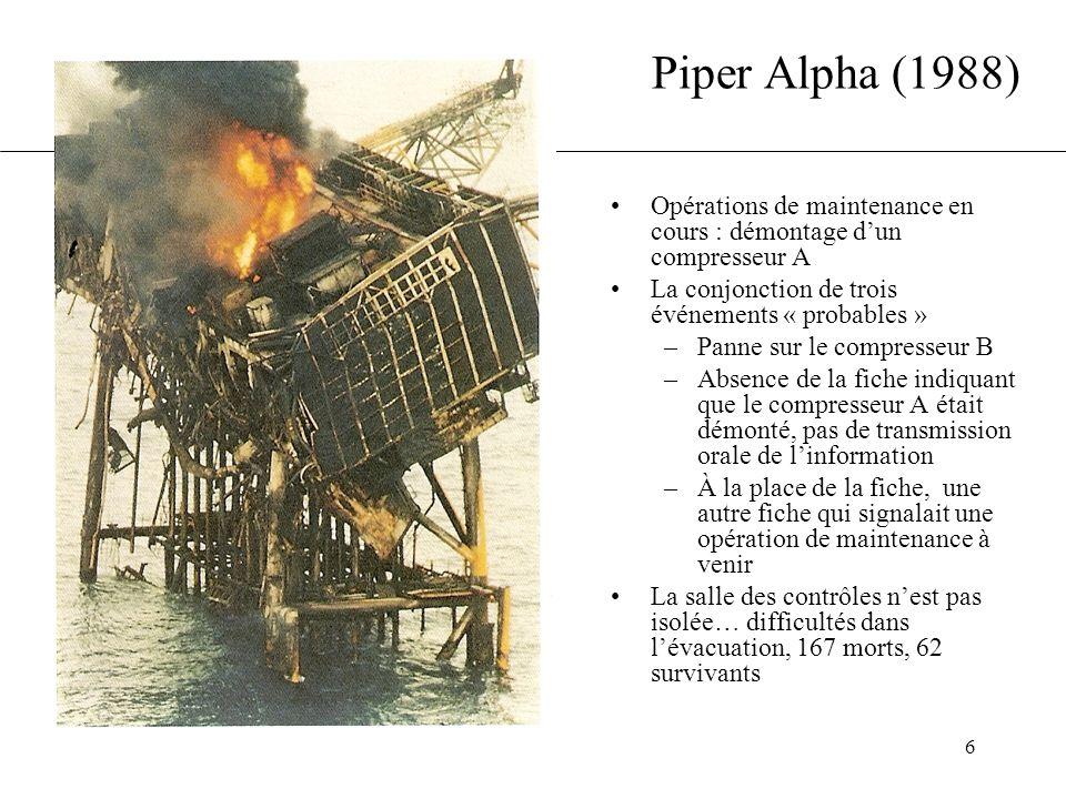 Piper Alpha (1988) Opérations de maintenance en cours : démontage d'un compresseur A. La conjonction de trois événements « probables »