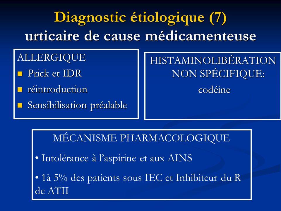 Diagnostic étiologique (7) urticaire de cause médicamenteuse