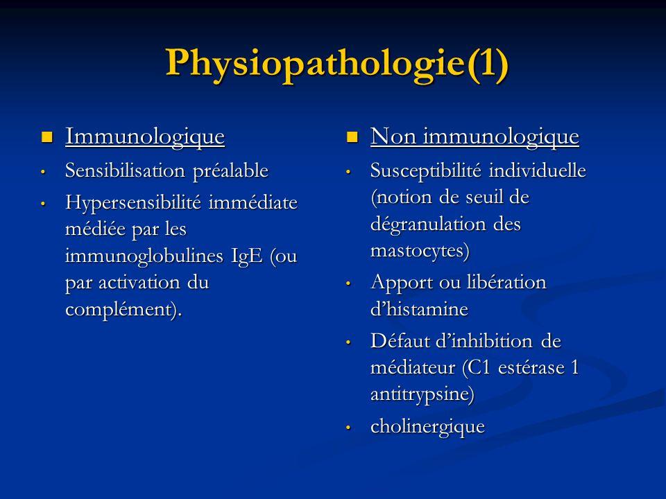 Physiopathologie(1) Immunologique Non immunologique