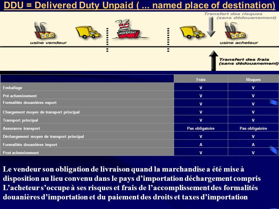 DDU = Delivered Duty Unpaid ( ... named place of destination)
