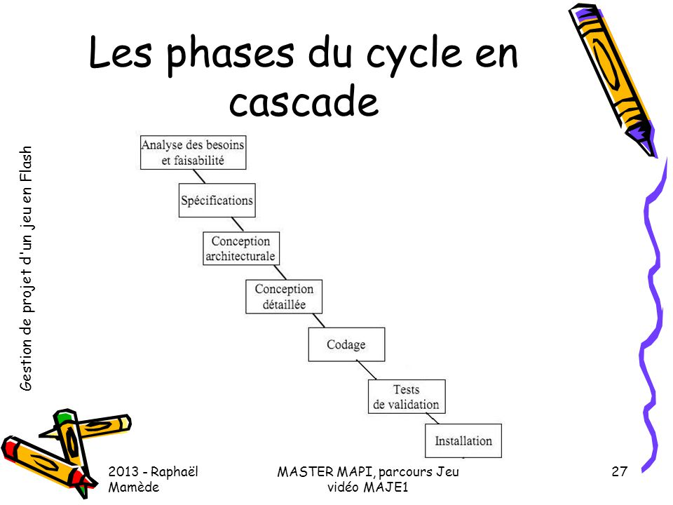 Les phases du cycle en cascade