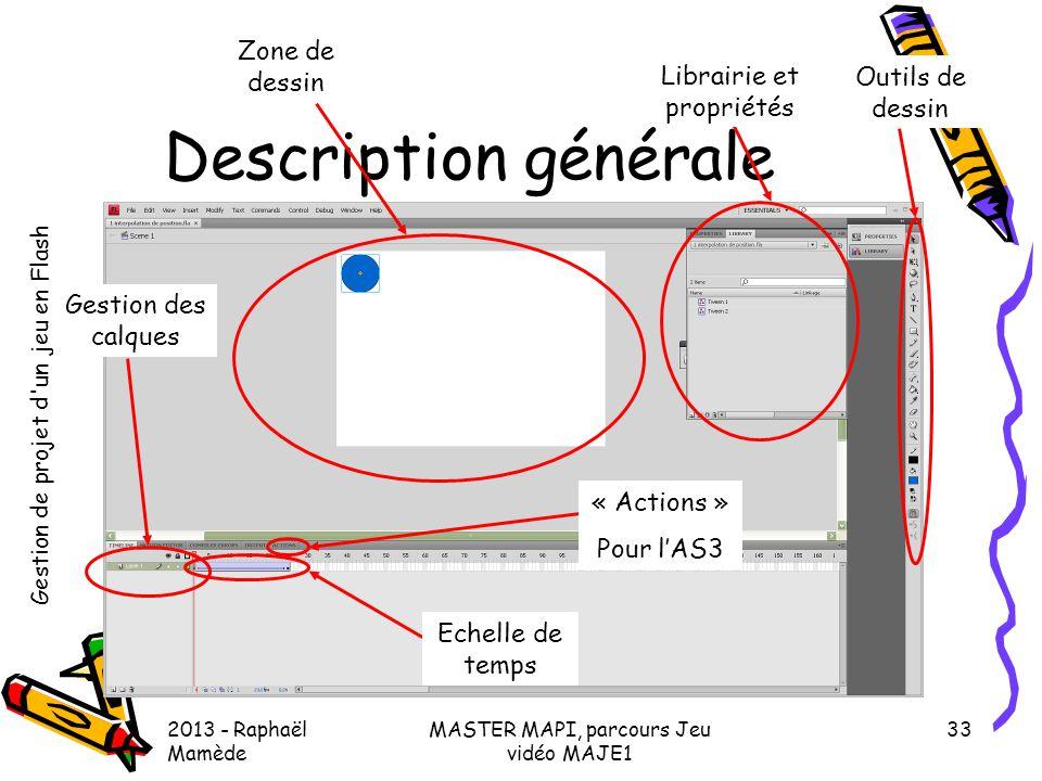 Description générale Zone de dessin Librairie et propriétés