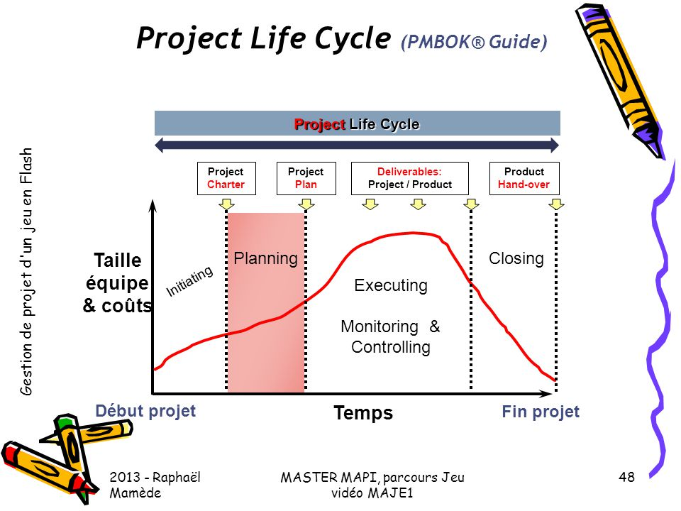 Project Life Cycle (PMBOK® Guide)