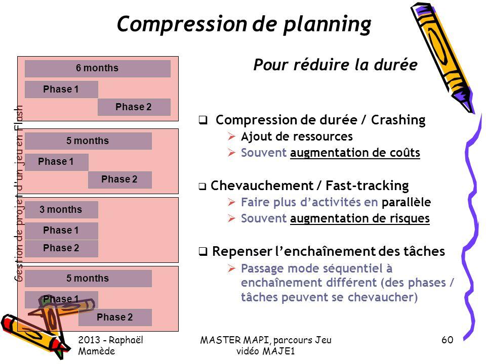 Compression de planning