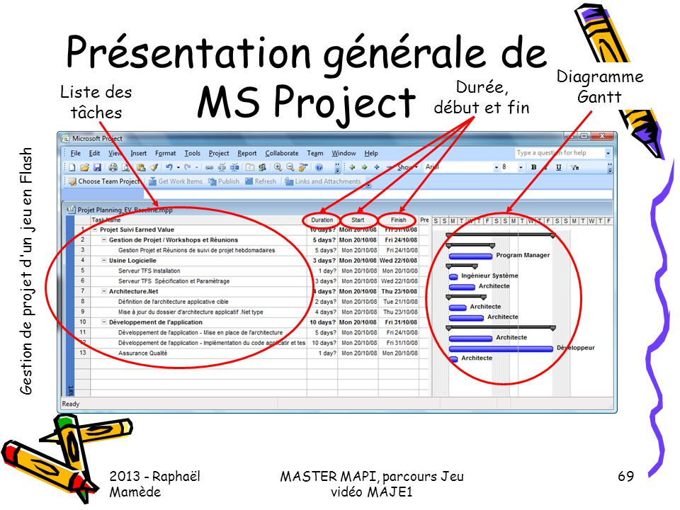 Présentation générale de MS Project