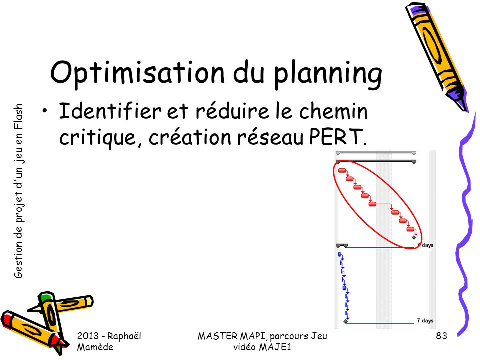 Optimisation du planning