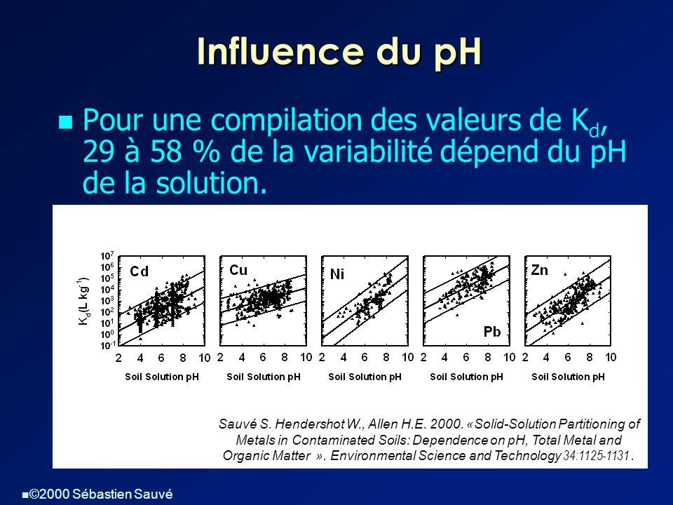 Influence du pH Pour une compilation des valeurs de Kd, 29 à 58 % de la variabilité dépend du pH de la solution.