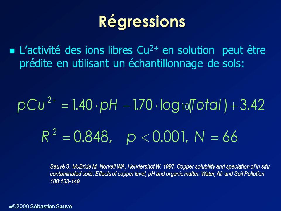 Régressions L'activité des ions libres Cu2+ en solution peut être prédite en utilisant un échantillonnage de sols: