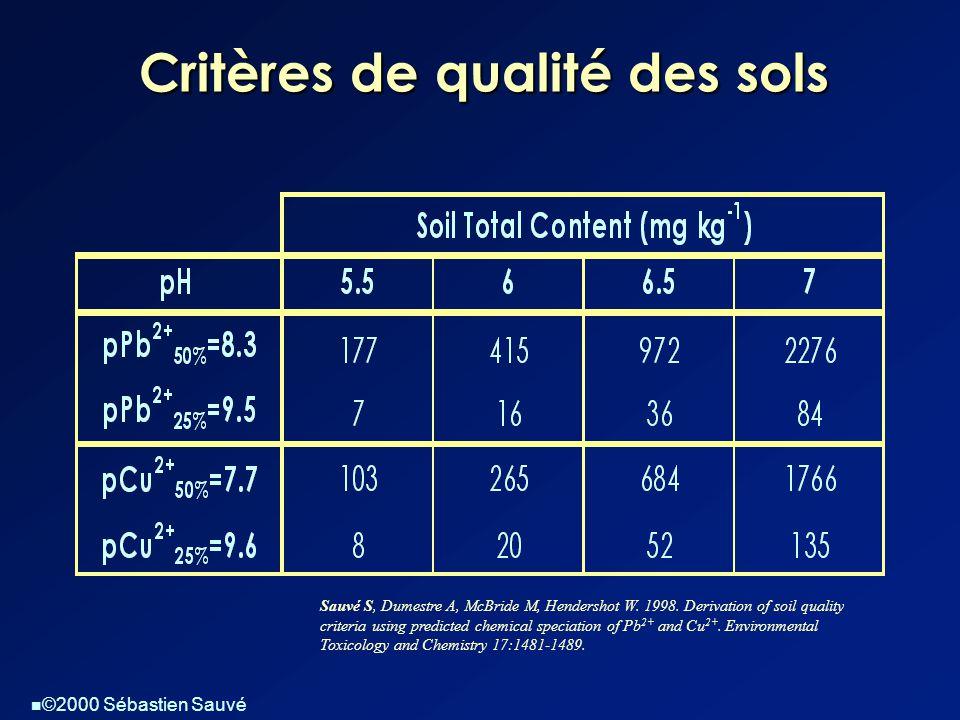 Critères de qualité des sols